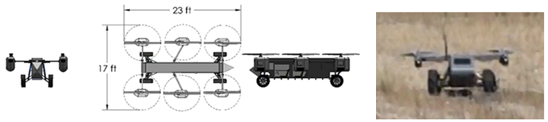 The Panther concept vehicle (left) and scaled technology demonstrator (right).